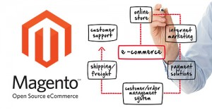 Ecommerce-Web-Agency-Bay-Area